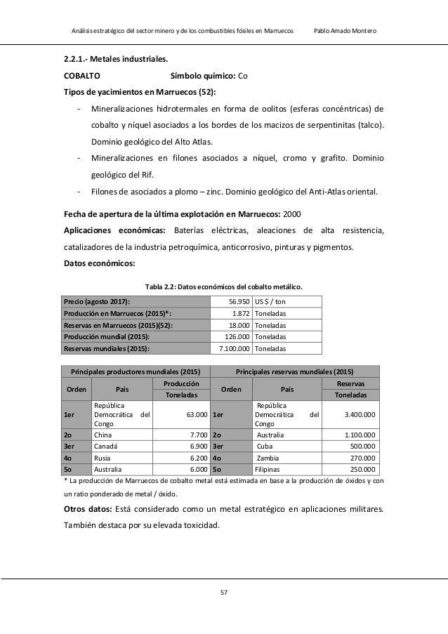 Análisis estratégico del sector minero y de los combustibles fósiles en Marruecos Pablo Amado Montero 59 COBRE Símbolo quí...