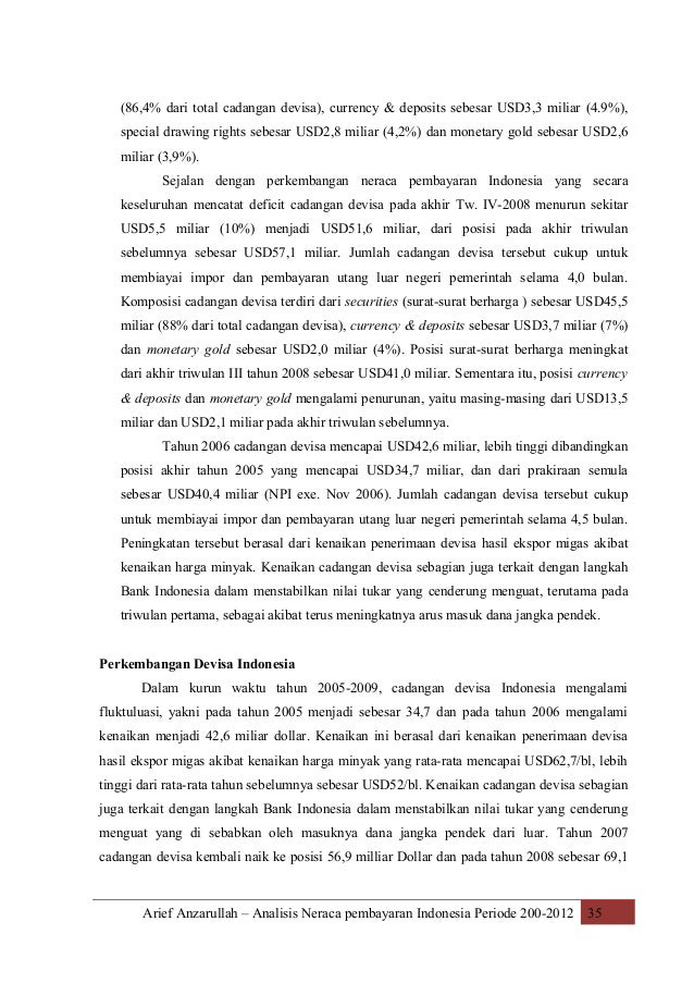 Komposisi cadangan forex indonesia
