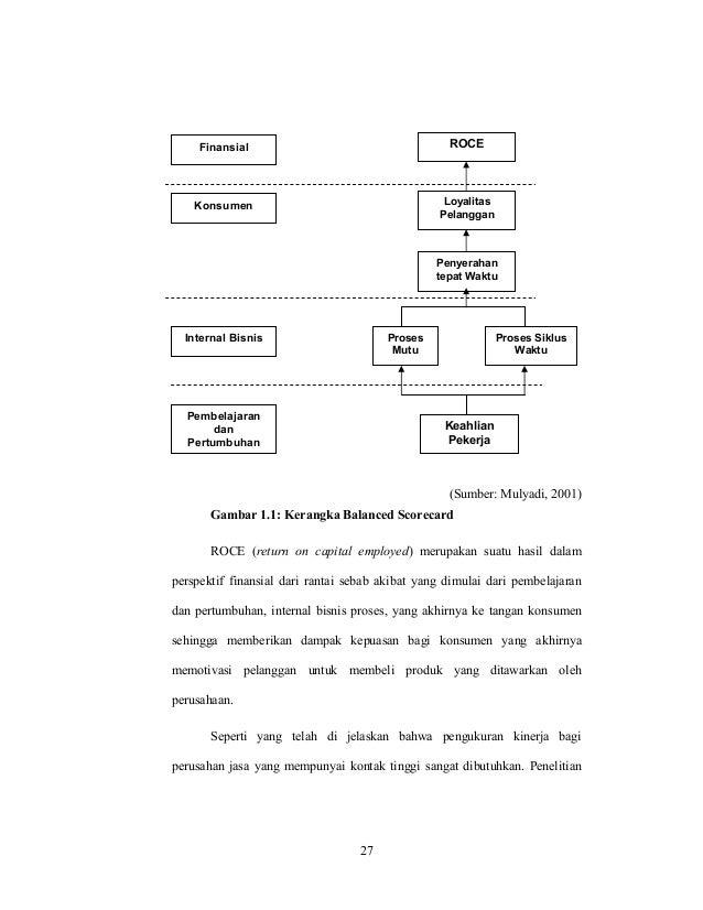 Analisis penerapan konsep balanced scorecard bsc sebagai suatu alat 27 ccuart Choice Image