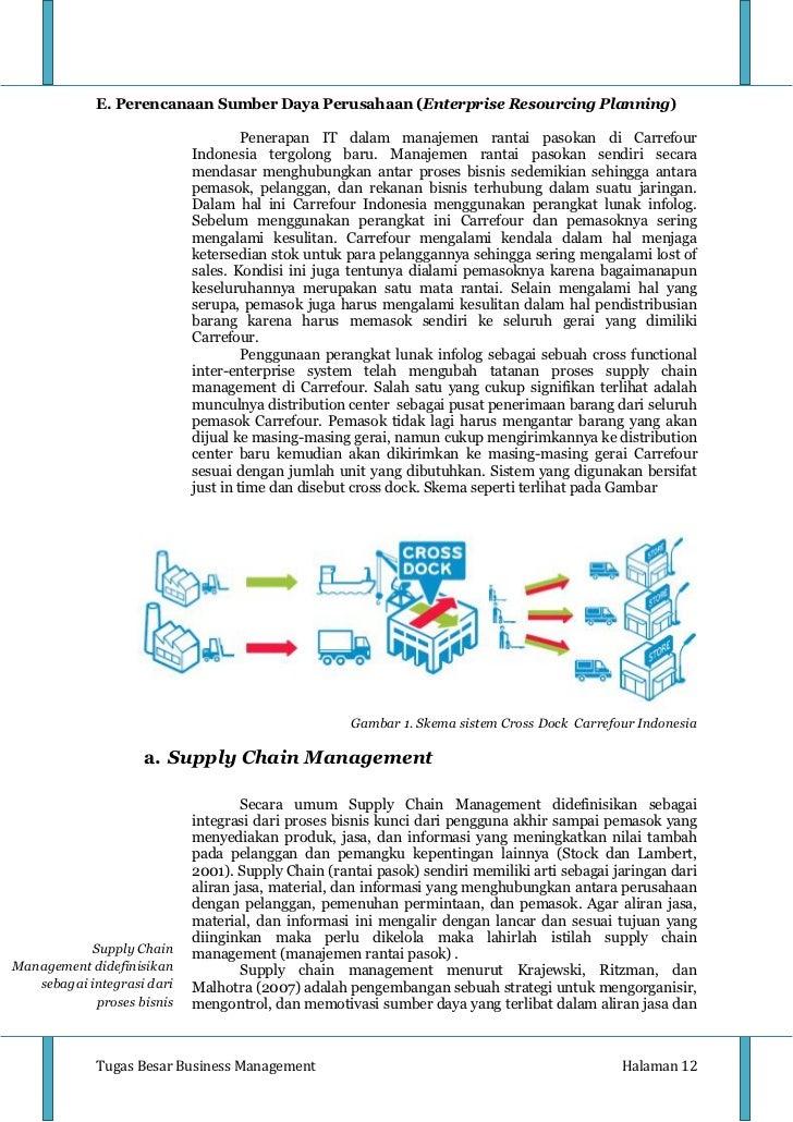 Analisis perusahaan carrefour dan indofood 13 ccuart Image collections