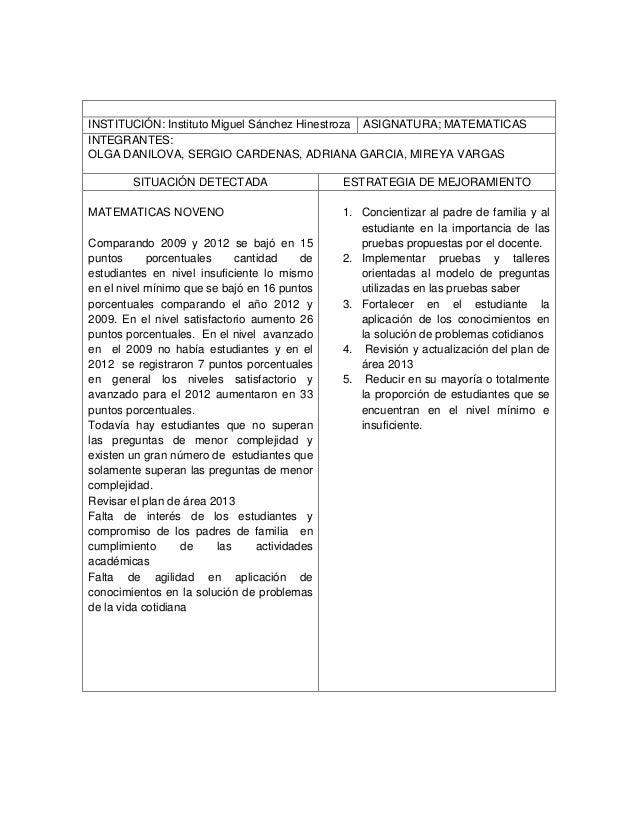 ANEXO: PROMEDIO.INSTITUCIÓN: Instituto Miguel Sánchez Hinestroza ASIGNATURA; MATEMATICASINTEGRANTES:OLGA DANILOVA, SERGIO ...