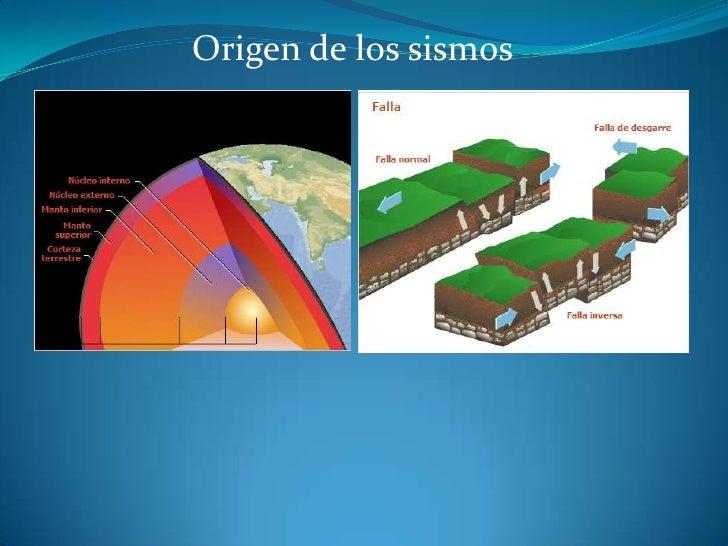 Analisis sismico for Origen y definicion de oficina
