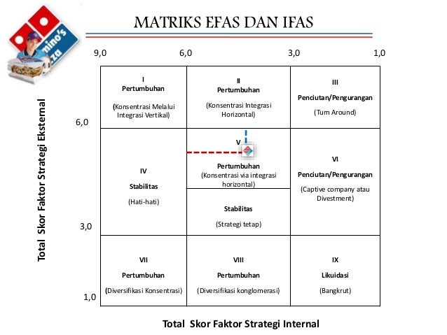 Efas,Ifas,Sfas Table
