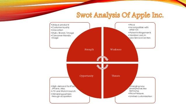 Analisis Istim S W O T Projek Aplikasi Zahir Accounting