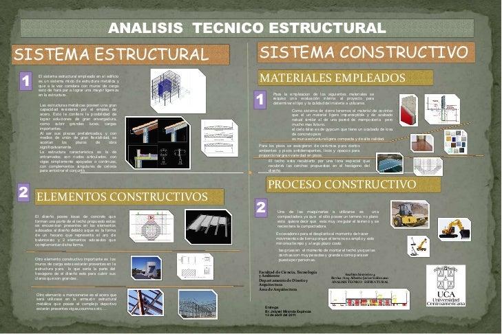 ANALISIS  TECNICO ESTRUCTURAL<br />SISTEMA CONSTRUCTIVO<br />SISTEMA ESTRUCTURAL<br />MATERIALES EMPLEADOS<br />1<br />El ...