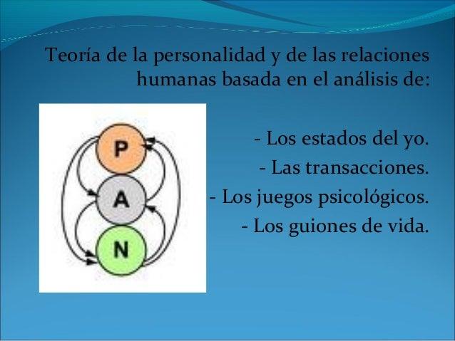 Analisis transaccional estados y juegos Slide 2