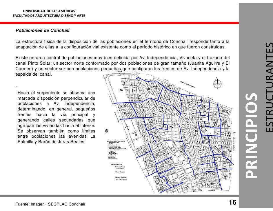 UNIVERSIDAD DE LAS AMÉRICAS FACULTAD DE ARQUITECTURA DISEÑO Y ARTE     Poblaciones de Conchalí   La estructura física de l...