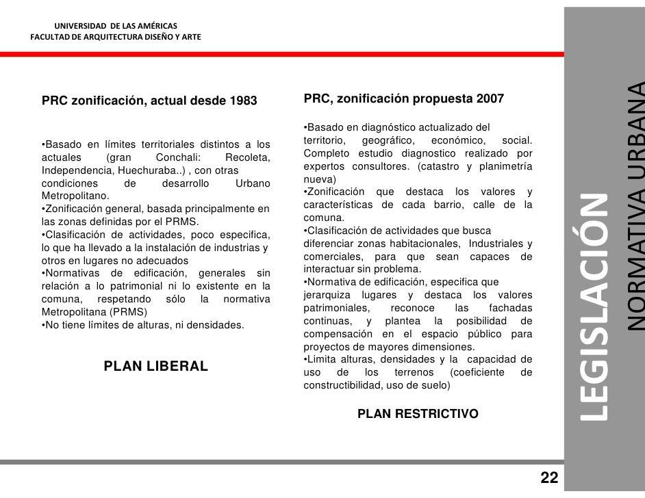UNIVERSIDAD DE LAS AMÉRICAS FACULTAD DE ARQUITECTURA DISEÑO Y ARTE       PRC zonificación, actual desde 1983              ...