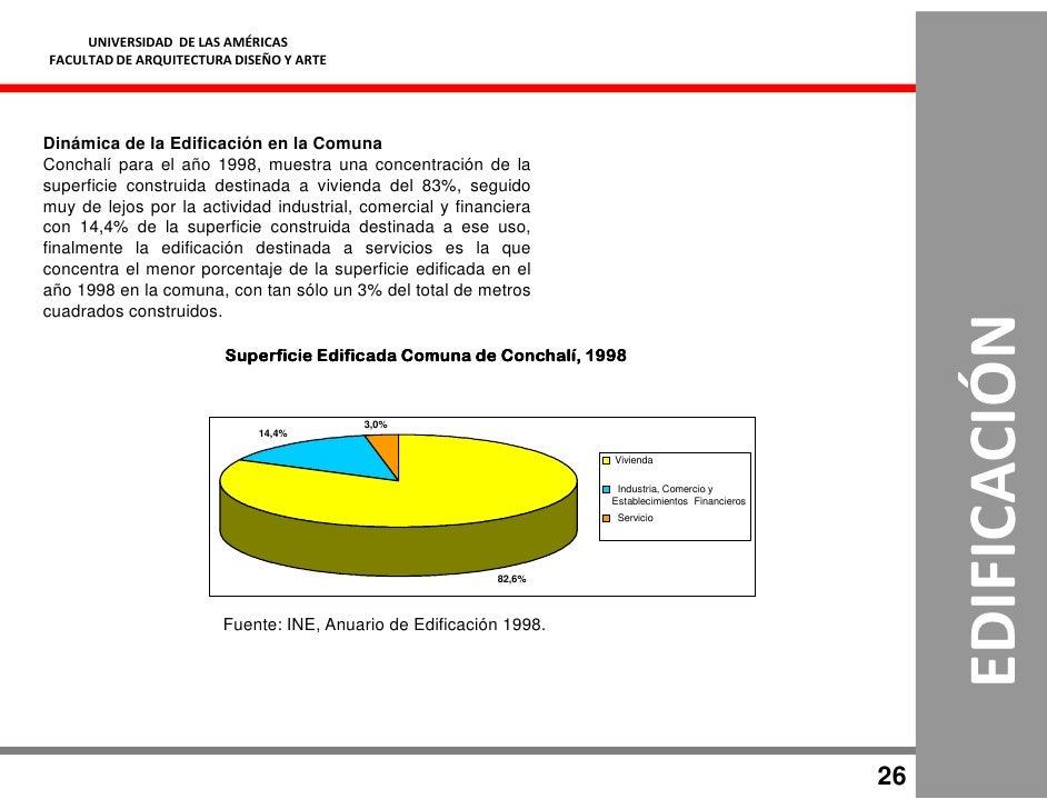 UNIVERSIDAD DE LAS AMÉRICAS FACULTAD DE ARQUITECTURA DISEÑO Y ARTE     Dinámica de la Edificación en la Comuna Conchalí pa...