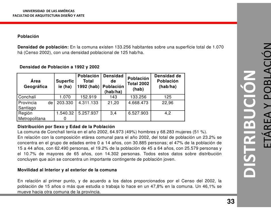 UNIVERSIDAD DE LAS AMÉRICAS FACULTAD DE ARQUITECTURA DISEÑO Y ARTE       Población    Densidad de población: En la comuna ...