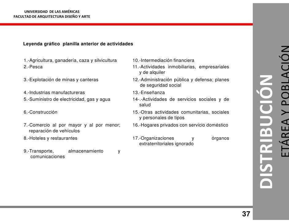 UNIVERSIDAD DE LAS AMÉRICAS FACULTAD DE ARQUITECTURA DISEÑO Y ARTE         Leyenda gráfico planilla anterior de actividade...