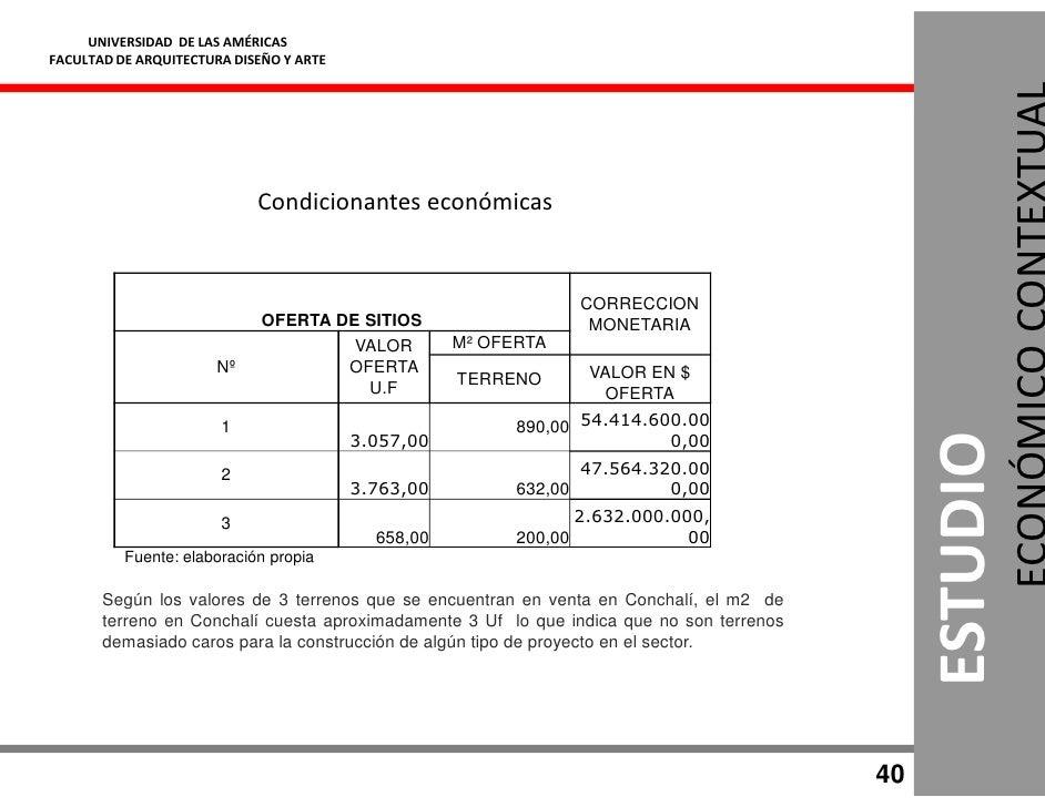 UNIVERSIDAD DE LAS AMÉRICAS FACULTAD DE ARQUITECTURA DISEÑO Y ARTE                                 Condicionantes económic...