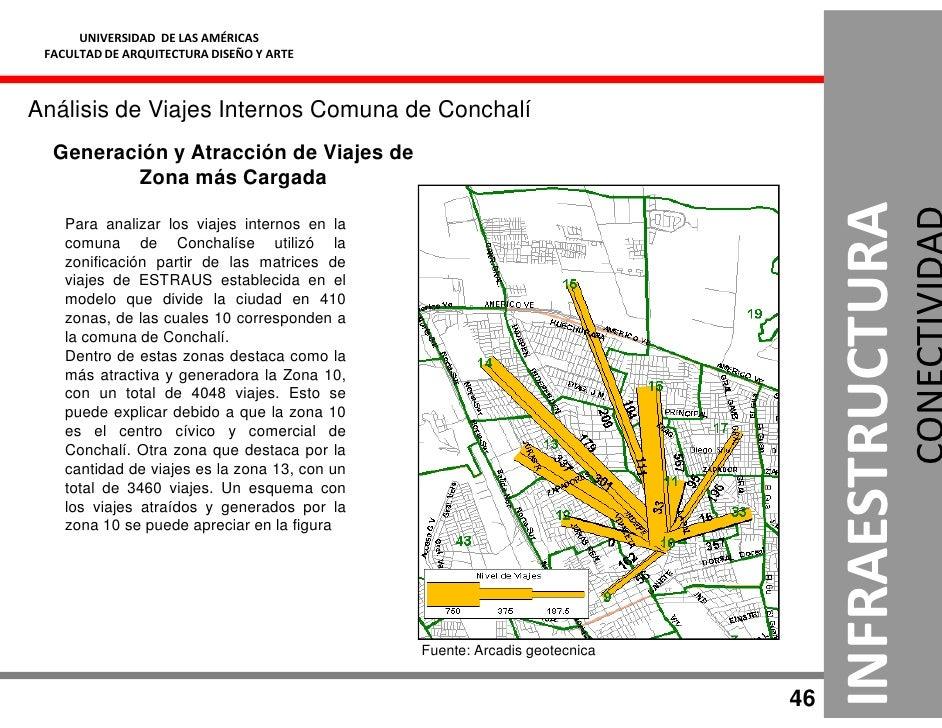 UNIVERSIDAD DE LAS AMÉRICAS  FACULTAD DE ARQUITECTURA DISEÑO Y ARTE    Análisis de Viajes Internos Comuna de Conchalí   Ge...