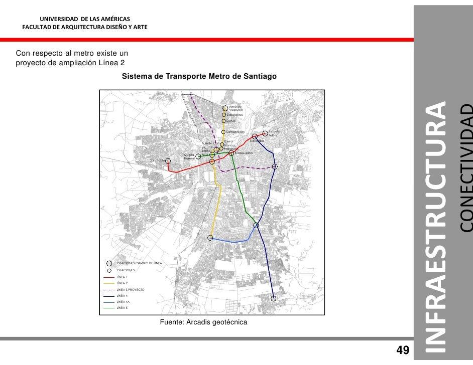 UNIVERSIDAD DE LAS AMÉRICAS  FACULTAD DE ARQUITECTURA DISEÑO Y ARTE    Con respecto al metro existe un proyecto de ampliac...