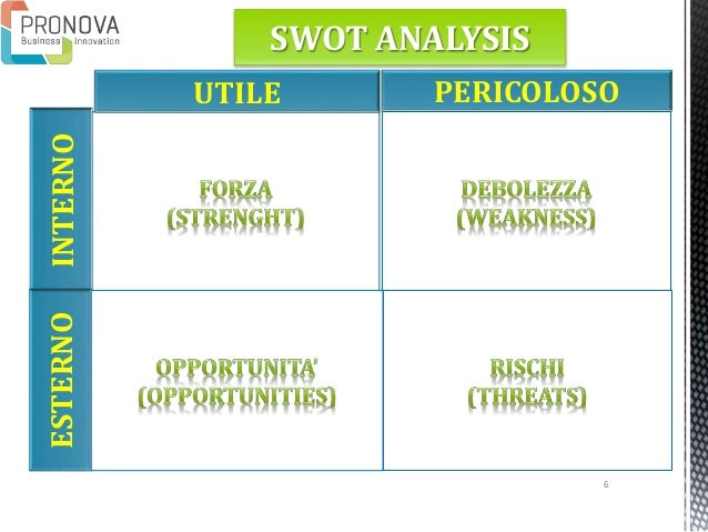 electrolux swot analysis Ab electrolux (elux b) - financial and strategic swot analysis review provides you an in-depth strategic swot analysis of the companys businesses and operations the.