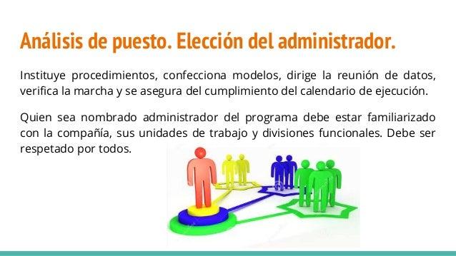 Análisis de puesto. Elección del administrador. Instituye procedimientos, confecciona modelos, dirige la reunión de datos,...