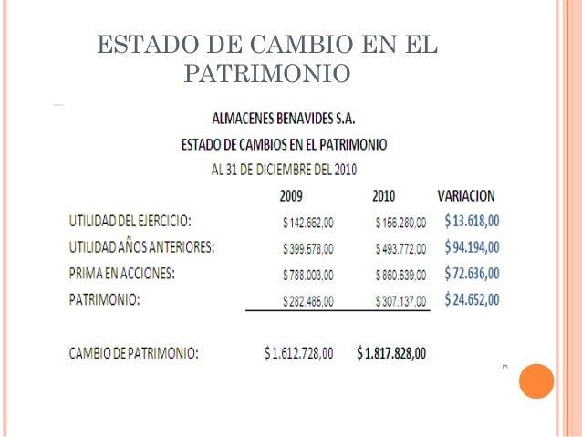 INTERPRETACION Y ANALISIS DELESTADO DE CAMBIOS EN EL PATRIMONIOTiene como finalidad mostrar las variaciones quesufran los ...