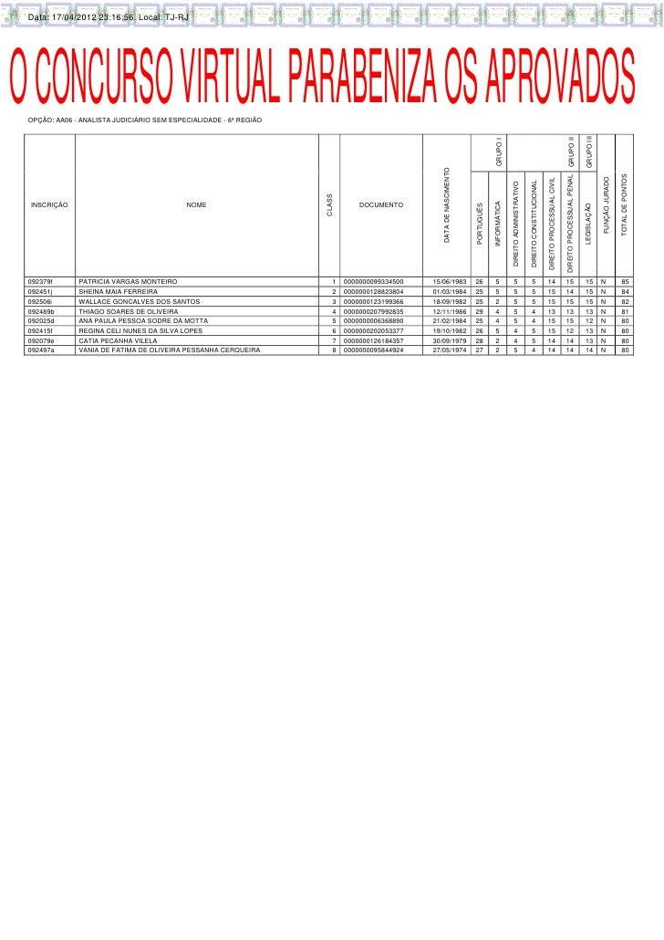 Data: 17/04/2012 23:16:56. Local: TJ-RJO CONCURSO VIRTUAL PARABENIZA OS APROVADOS OPÇÃO: AA06 - ANALISTA JUDICIÁRIO SEM ES...