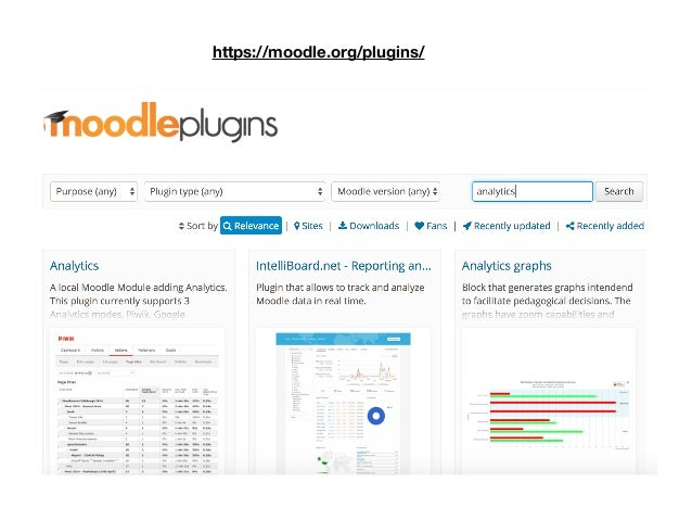 Analtica educativa learning analytics en semanas de la ciencia y l httpsmoodleplugins malvernweather Choice Image