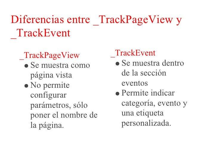 Diferencias entre _TrackPageView y _TrackEvent  _TrackPageView        _TrackEvent    Permite su uso en     Permite su uso ...