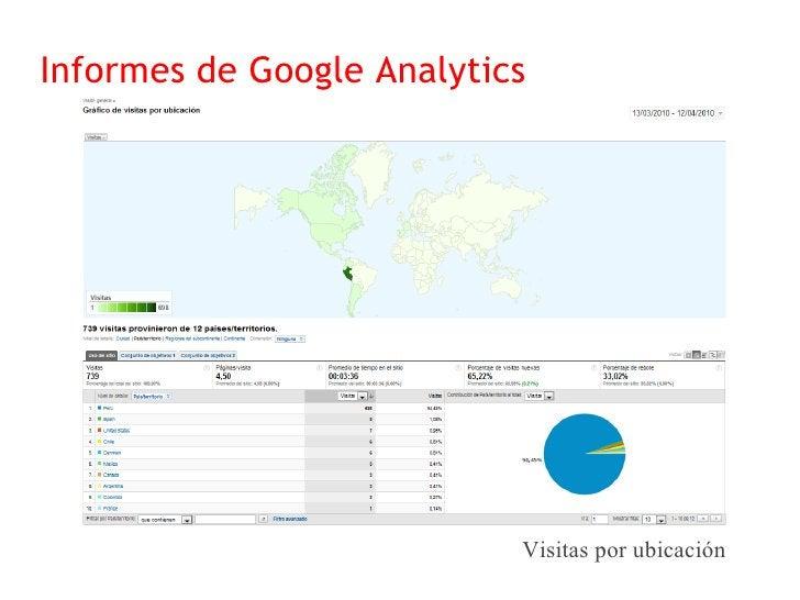 Informes de Google Analytics                      Visión general de las fuentes de tráfico