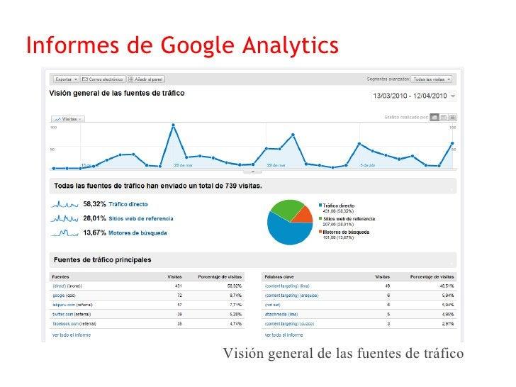 Informes de Google Analytics                            Todas las fuentes de tráfico
