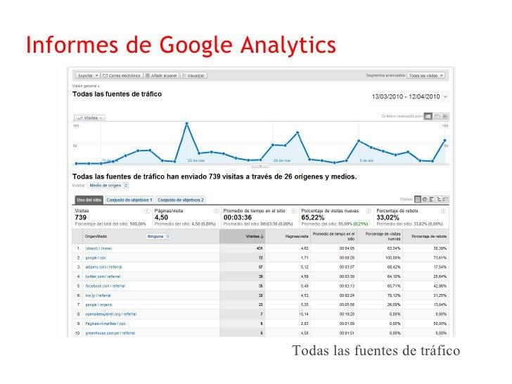 Informes de Google Analytics                                    Campañas de Adwords