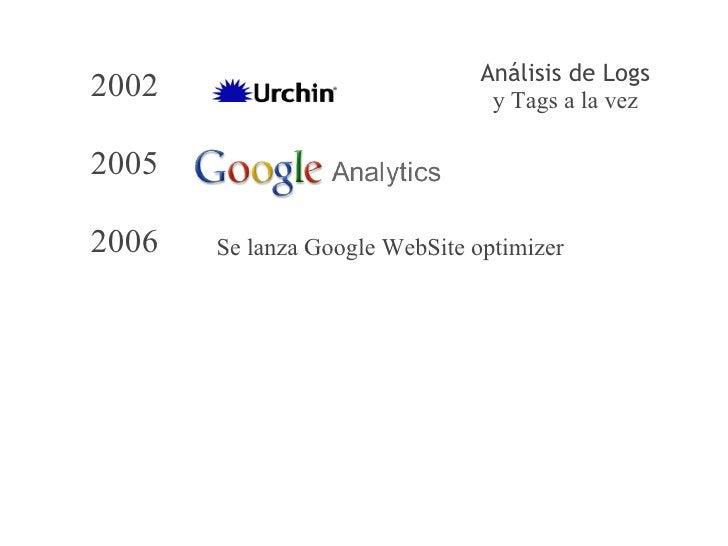 Ahora... Hablemos de Analítica Web