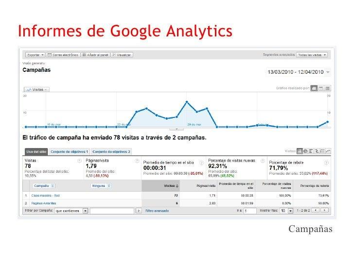 Informes de Google Analytics                               Versiones de los anuncios