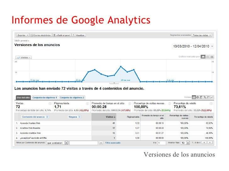 Informes de Google Analytics                               Contenido principal