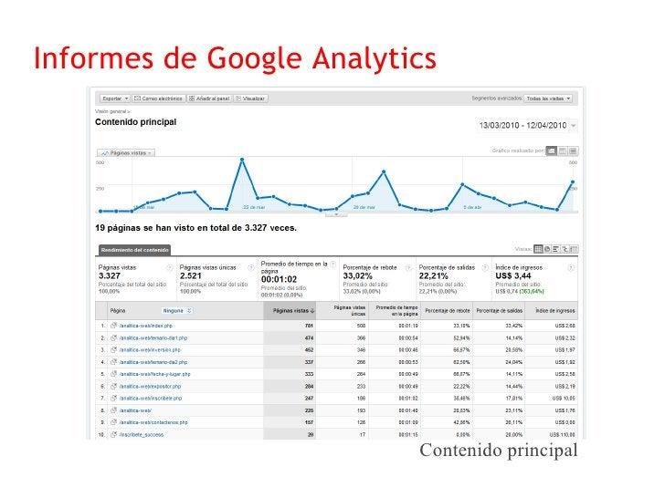 Informes de Google Analytics                          Páginas de destino principales
