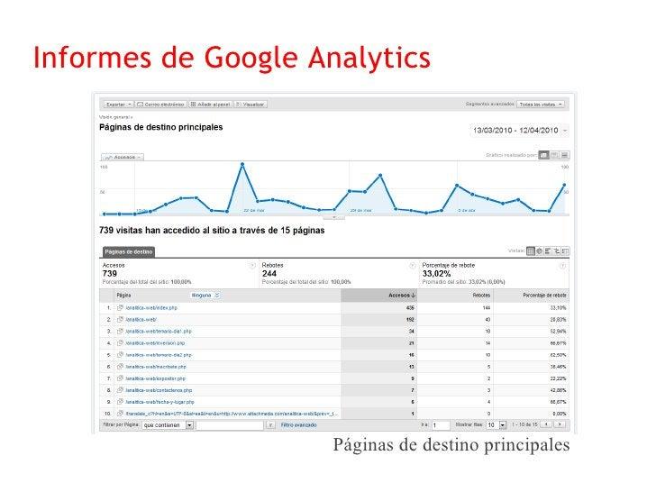 Informes de Google Analytics                       Visión general de la búsqueda del Sitio