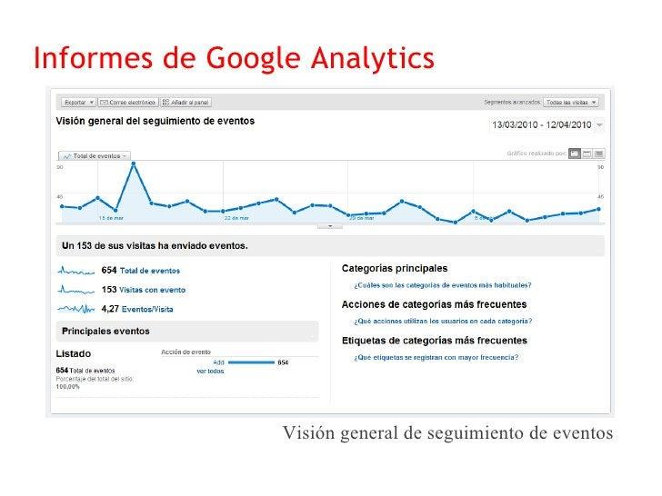 Informes de Google Analytics                             Visión general de objetivos