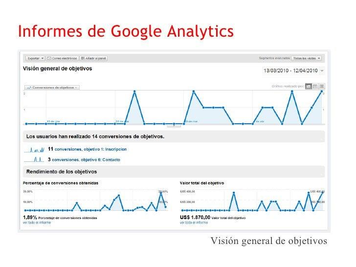 Informes de Google Analytics                               Embudo de objetivo