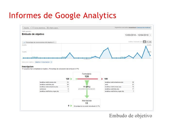 Medición de campañas en Analytics   La medición de campañas en Google Analytics es   más sencilla de lo que uno piensa.   ...