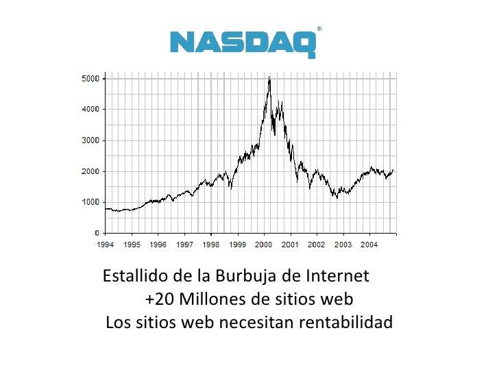 Empresas que han nacido en Internet      Negocios 100% online
