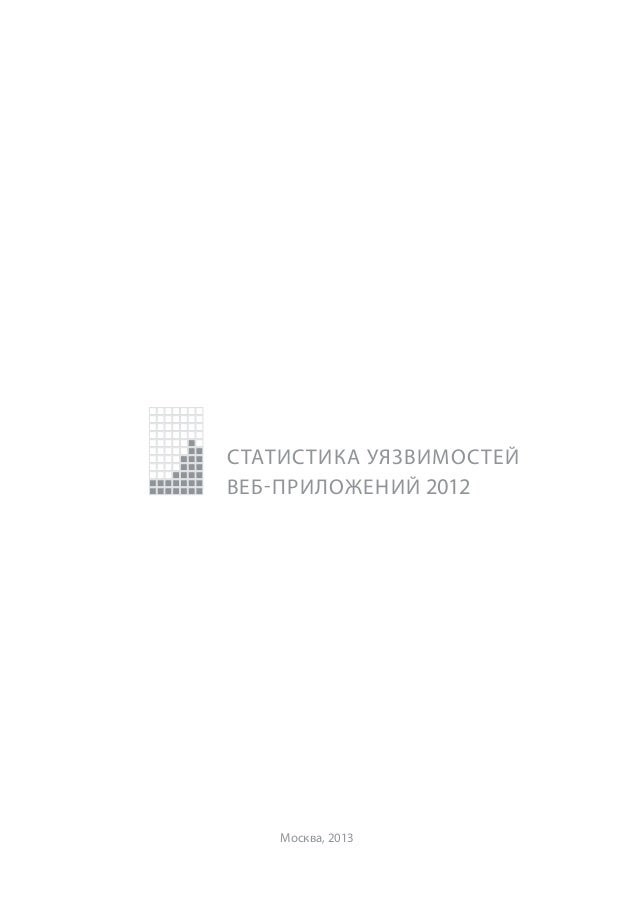 СТАТИСТИКА УЯЗВИМОСТЕЙ ВЕБ-ПРИЛОЖЕНИЙ 2012  Москва, 2013
