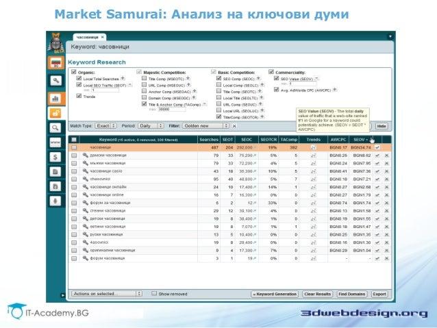 Market Samurai: Анализ на ключови думи