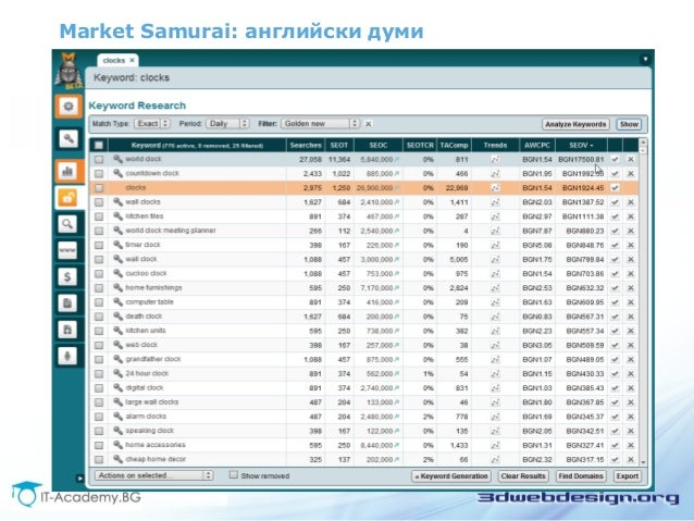 Market Samurai: английски думи