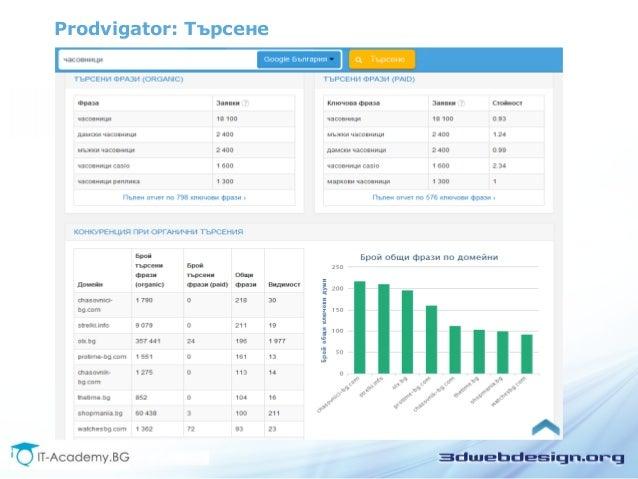 Prodvigator: Търсене