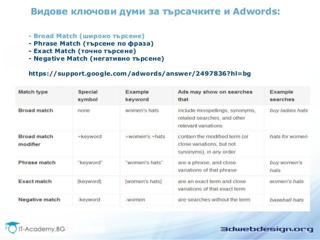 Видове ключови думи за търсачките и Adwords:  - Broad Match (широко търсене)  - Phrase Match (търсене по фраза)  - Exact M...