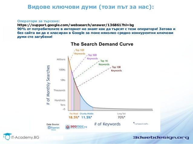 Видове ключови думи (този път за нас):  Оператори за търсене:  https://support.google.com/websearch/answer/136861?hl=bg  9...