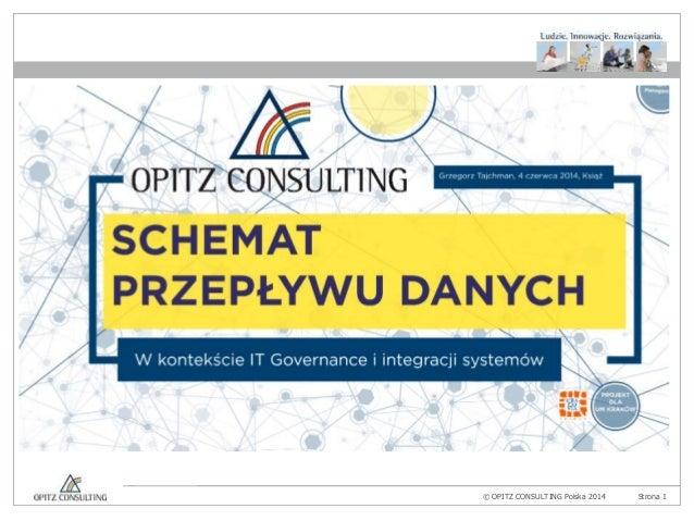 © OPITZ CONSULTING Polska 2014 Strona 1