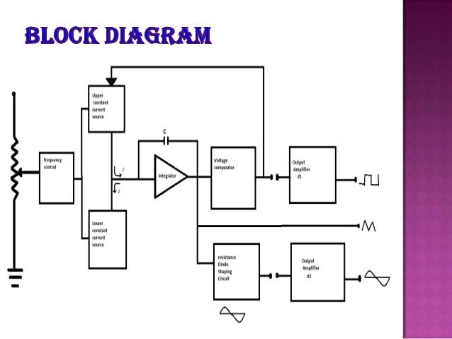 analog function generator rh slideshare net arbitrary function generator block diagram function generator block diagram explanation