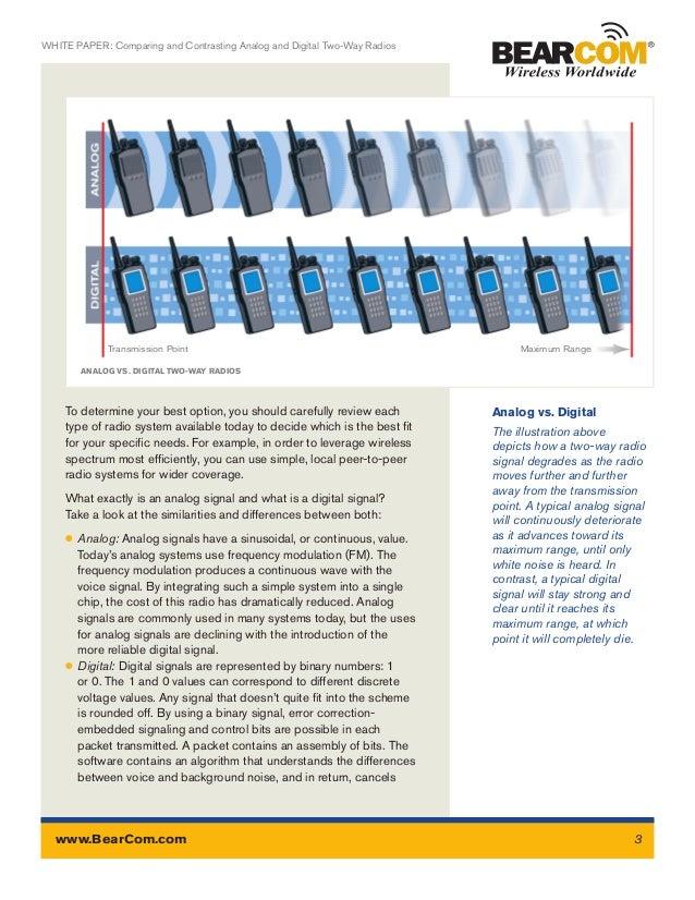 analog and digital comparison paper Film vs digital: a comparison of the advantages and disadvantages when it comes to both digital and analog formats analog, comparison, digital.