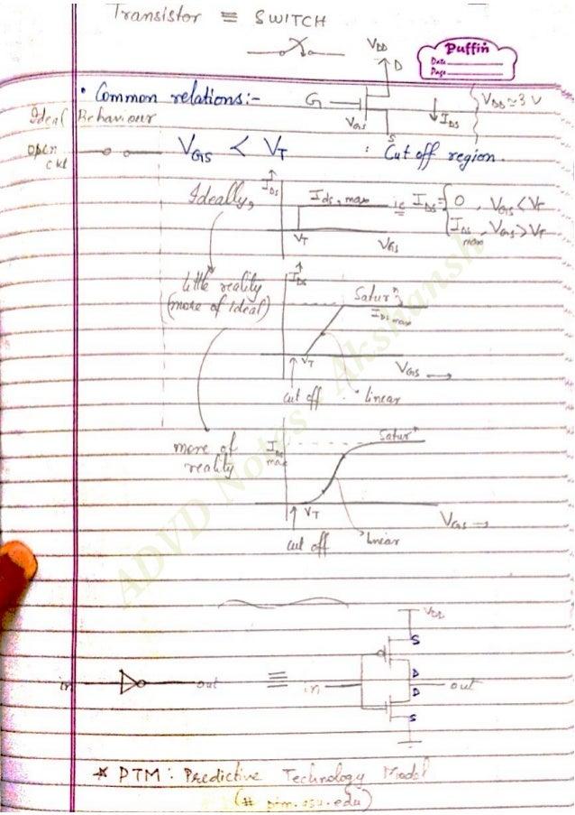 Analog and Digital VLSI Design Notes - Akshansh