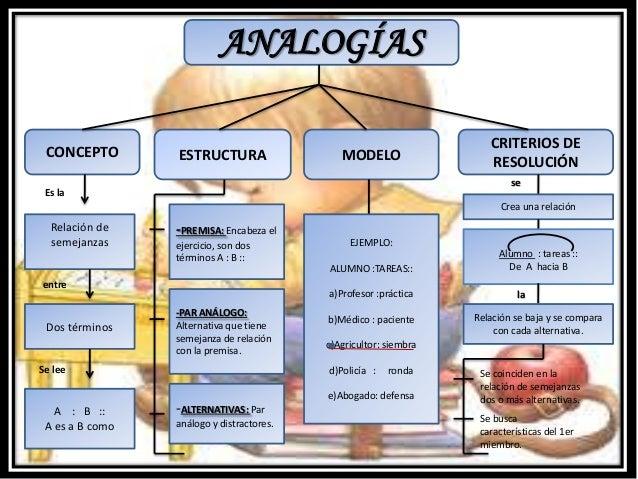 Analogías 1 Slide 2