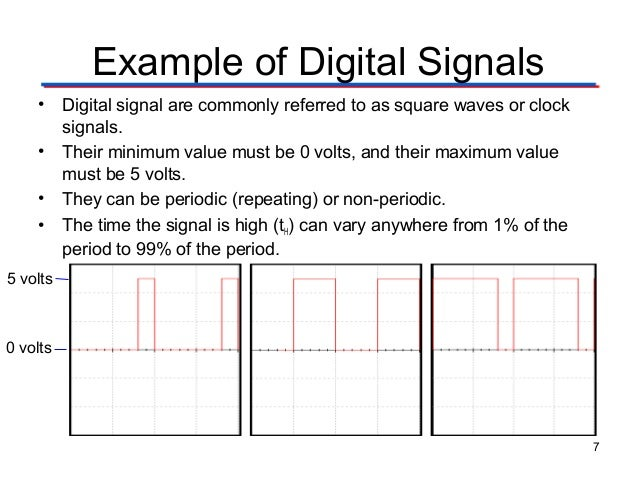 Analog Digitalsignals