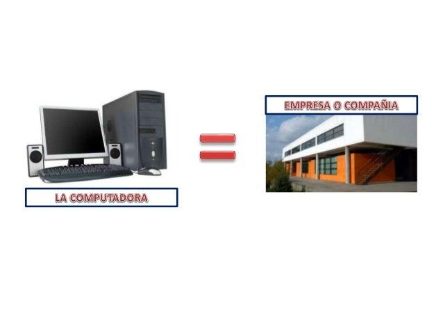 Analogia de un Sistema Operativo