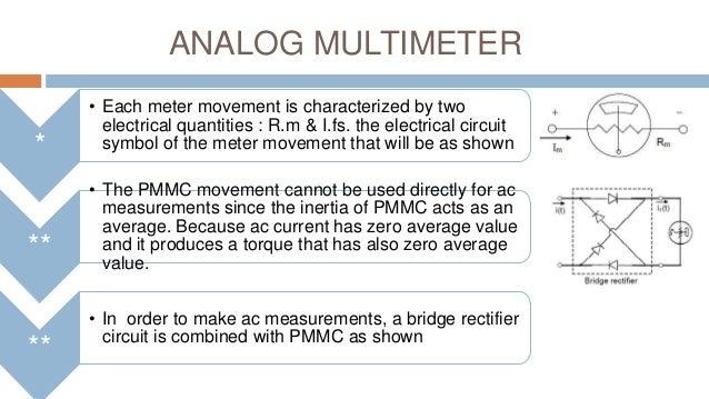 Ohmmeter Schematic Symbol - Free Download Wiring Diagram